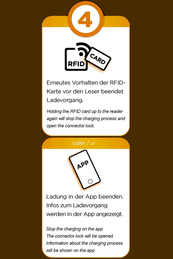 Emobil App Ladevorgang Schritt4