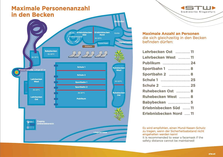 Maximale Personenzahl und Beckenplan Hallenbad Klagenfurt